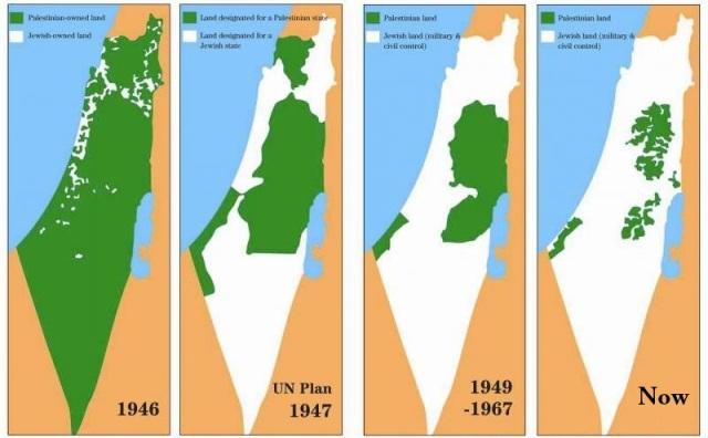 palestinian land