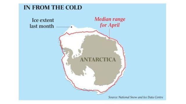 antarctic 2014